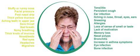 sinus ear infection bronchitis prescription picture 3
