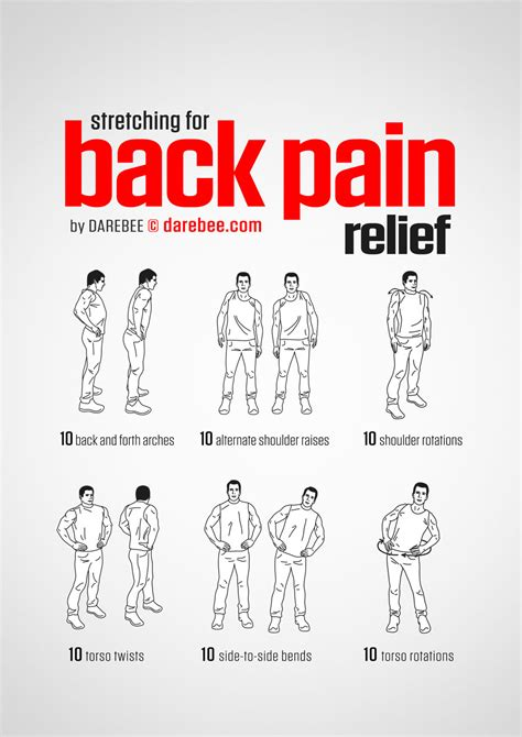 pain relief for back ache picture 1