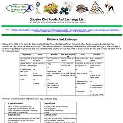 diabetic food exchange list picture 10