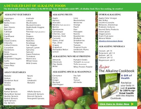 20 20 diet food list picture 2