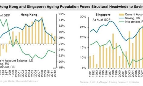 ageing population solution hong kong picture 9