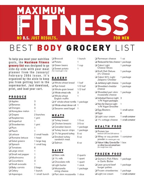 weight loss grocery list picture 9
