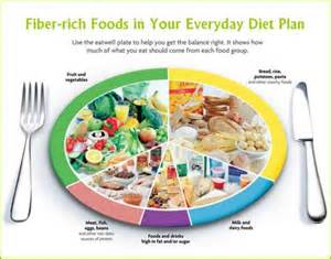 what is the best weight loss plan recommended picture 1