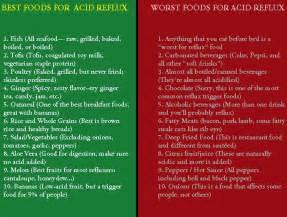 ascid reflux free diet picture 5