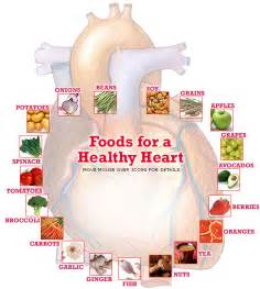 diet for heart picture 7