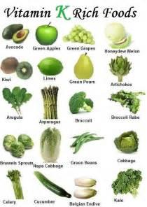 does garcina have vitamin k picture 7