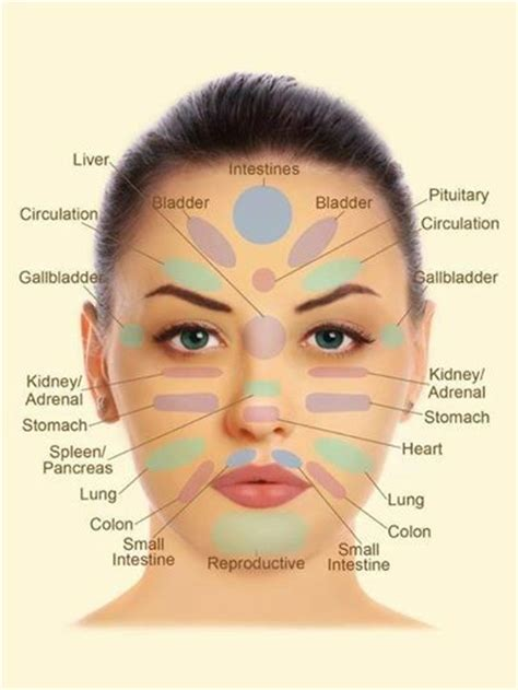 natural treatment for acne picture 9