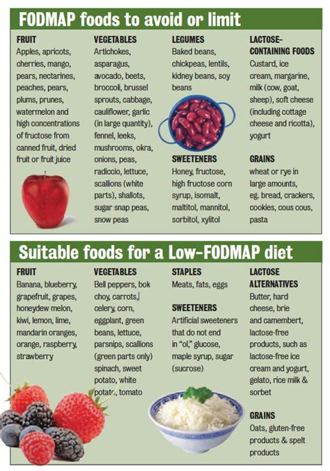 diet for pms and irritable picture 17