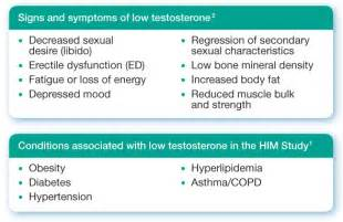 testosterone natural therapy picture 7