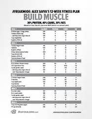 increase lean muscle m diet picture 11
