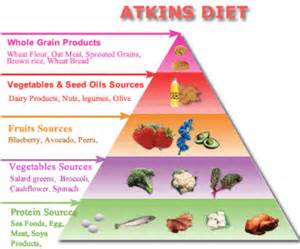the atkins diet picture 11