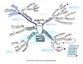can not drinking enough water cause joint problems picture 5