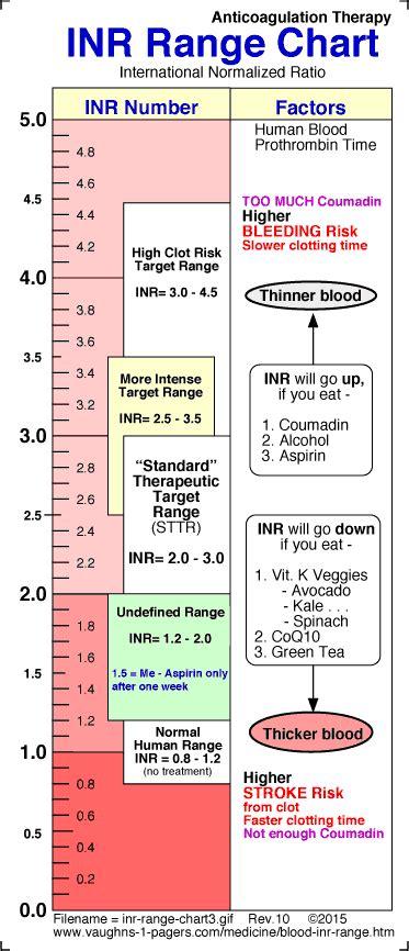 lovaza blood pressure picture 19