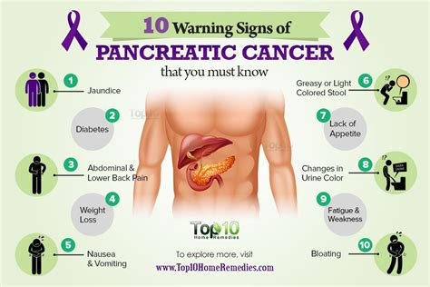 liver cancer warning signs picture 1