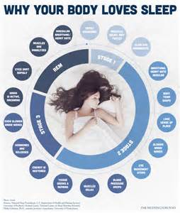 effects of bad spleen on sleep and weight gain picture 19