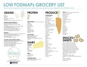 low calorie weight loss shopping list picture 2