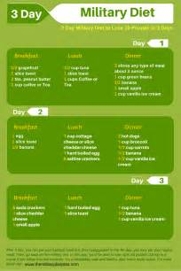 diet you lose in 3 days picture 5