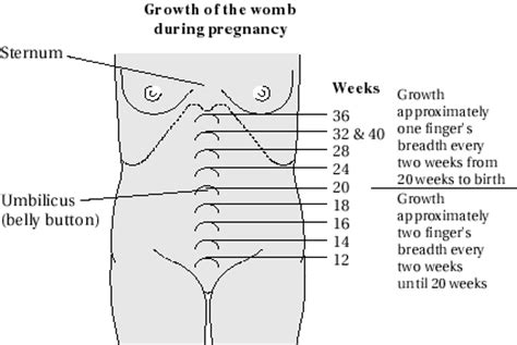 weight loss for edema picture 18