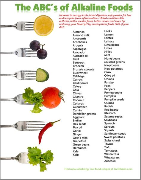 alkaline diet picture 10