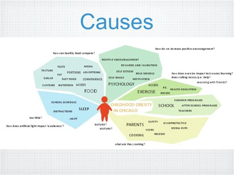 Cholesterol causes of picture 3