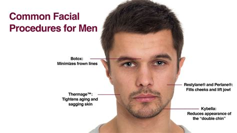 light treatment acne picture 7