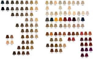 comparison color chart wella koleston picture 2