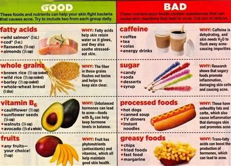 foods that clear up acne picture 2