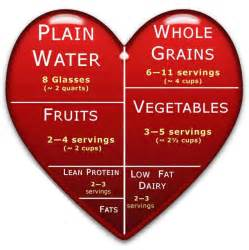 cardiac diet plan picture 18