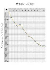 chart my weight loss picture 5