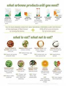 arbonne 30 days to healthy living picture 5