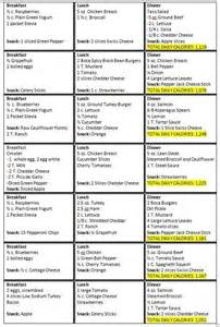 l.a. weight loss sample menu picture 7