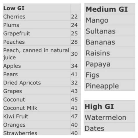 gi low glycemic diet hypothyroidism hypothyroid picture 1