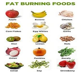 Fat burning food picture 3