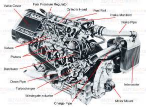engine picture 15