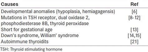 cholesterol screening nj picture 17