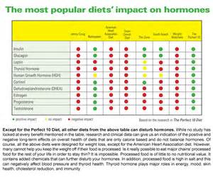 human growth hormone lose weight picture 6