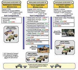 joint light tactical vehicle picture 3