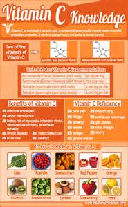 vitamin b5 lowering cholesterol picture 5