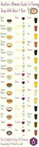 Red wine and cholesterol picture 5