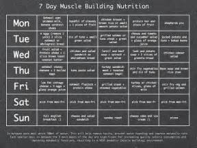 gain muscle diet menu picture 5