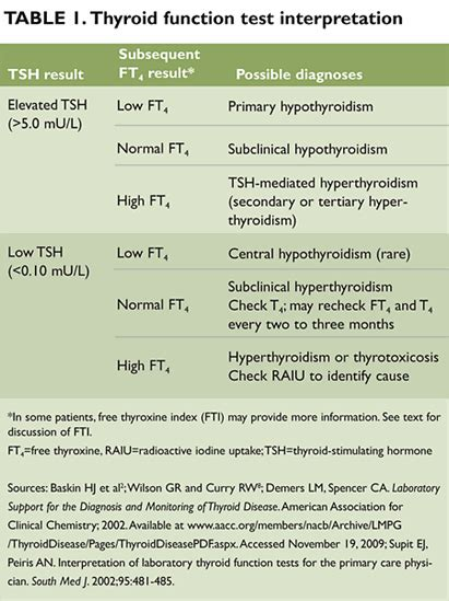 what is hypothyroidism picture 2