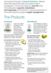 reviews on arbonne evolution full control picture 5