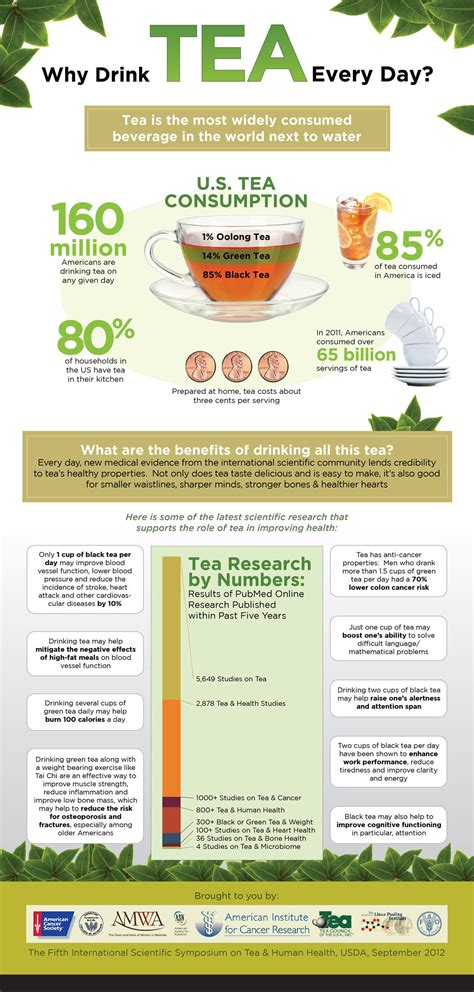 herbal teas that help effects of aging picture 2