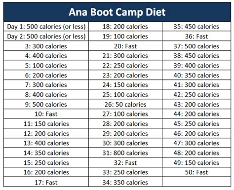 anorexia diet picture 10