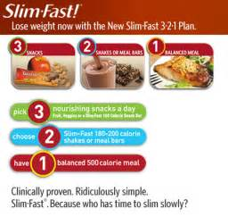 diet of three slim fast shakes a day picture 7