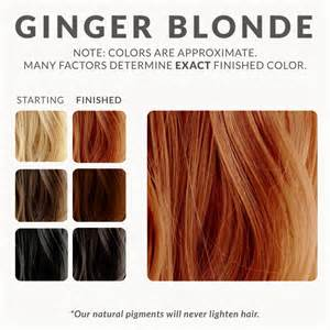 dying hair from blonde to brown benefits picture 1