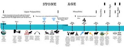 aging history picture 2