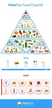 diet for thyroid health picture 2