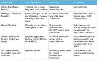 blood transfusions and the energy body picture 3