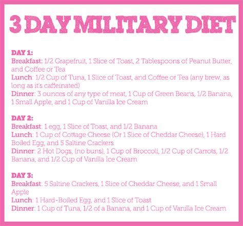 3 day heart patient diet picture 14